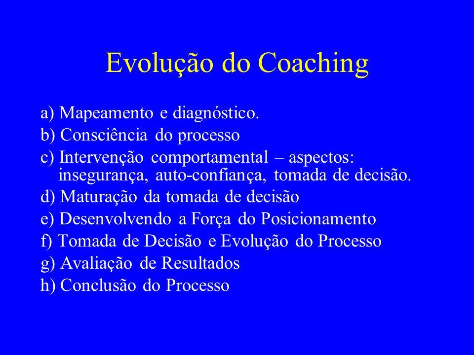 Evolução do Coaching a) Mapeamento e diagnóstico.