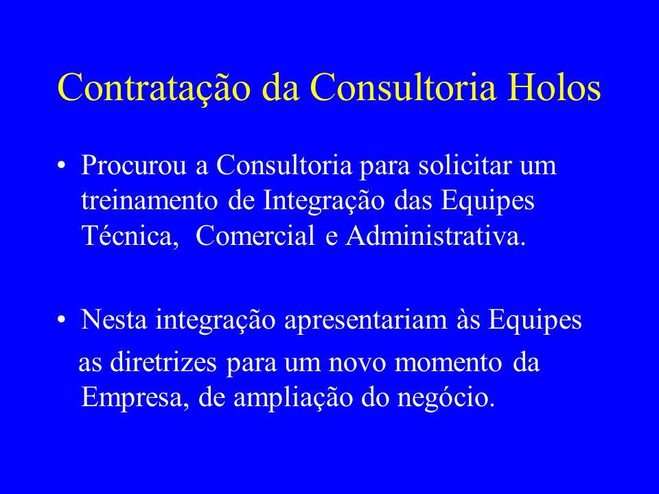 Contratação da Consultoria Holos