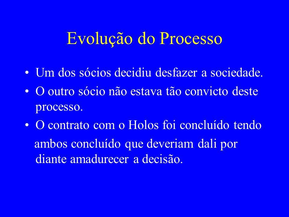 Evolução do Processo Um dos sócios decidiu desfazer a sociedade.