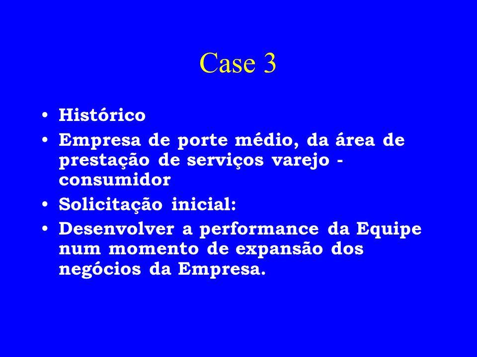 Case 3 Histórico. Empresa de porte médio, da área de prestação de serviços varejo - consumidor. Solicitação inicial: