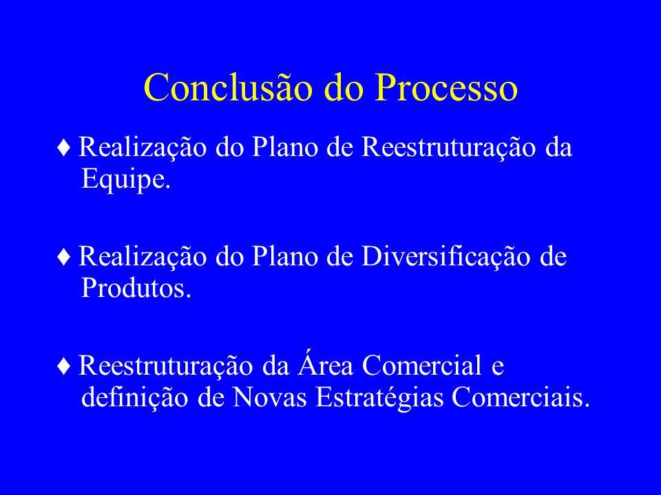 Conclusão do Processo ♦ Realização do Plano de Reestruturação da Equipe. ♦ Realização do Plano de Diversificação de Produtos.