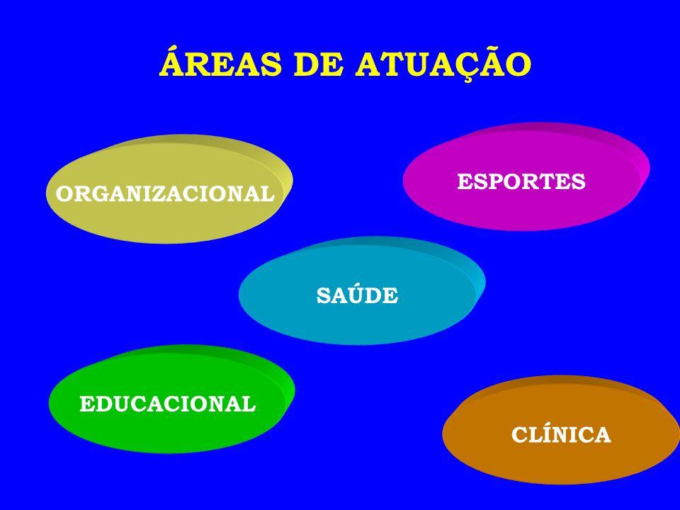 ÁREAS DE ATUAÇÃO ESPORTES ORGANIZACIONAL SAÚDE OK EDUCACIONAL CLÍNICA