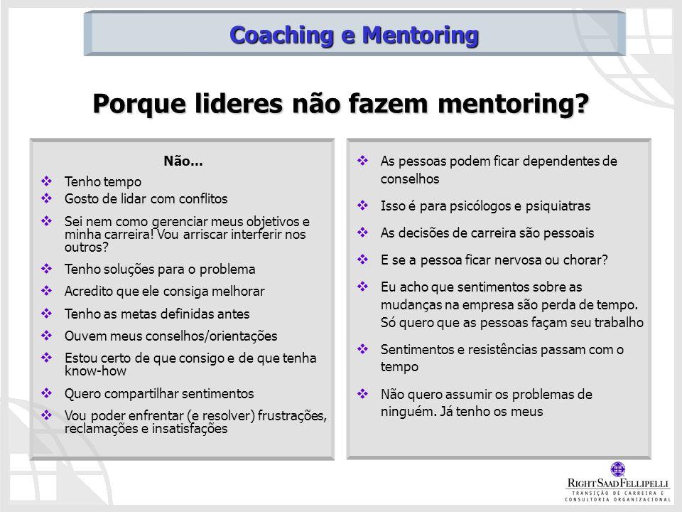 WHY COACHING?. WHY COACHING? 1. Desafios Dos Líderes E Das