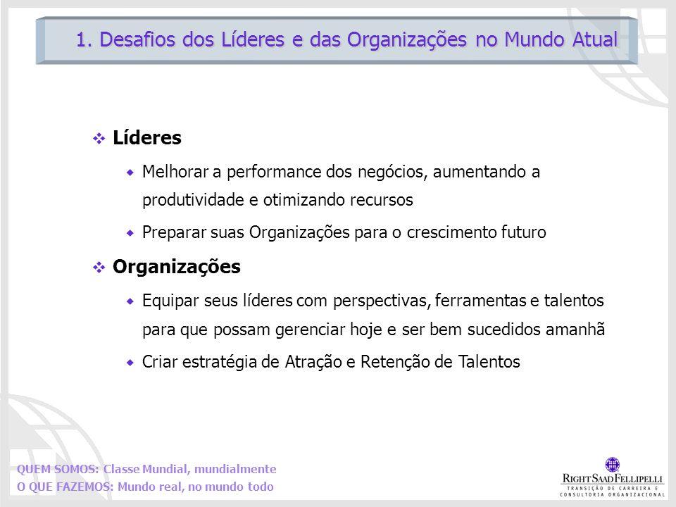 1. Desafios dos Líderes e das Organizações no Mundo Atual