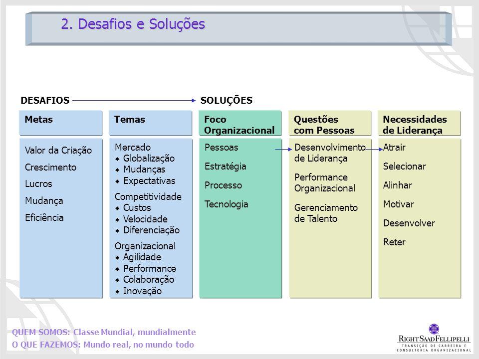 2. Desafios e Soluções DESAFIOS SOLUÇÕES Metas Temas