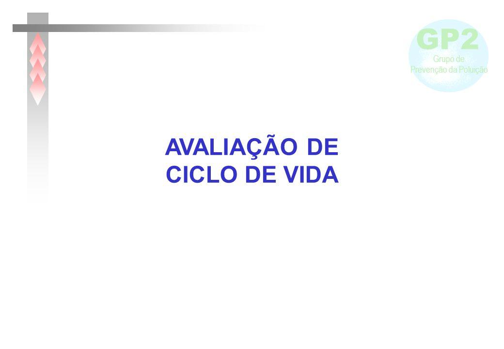 AVALIAÇÃO DE CICLO DE VIDA