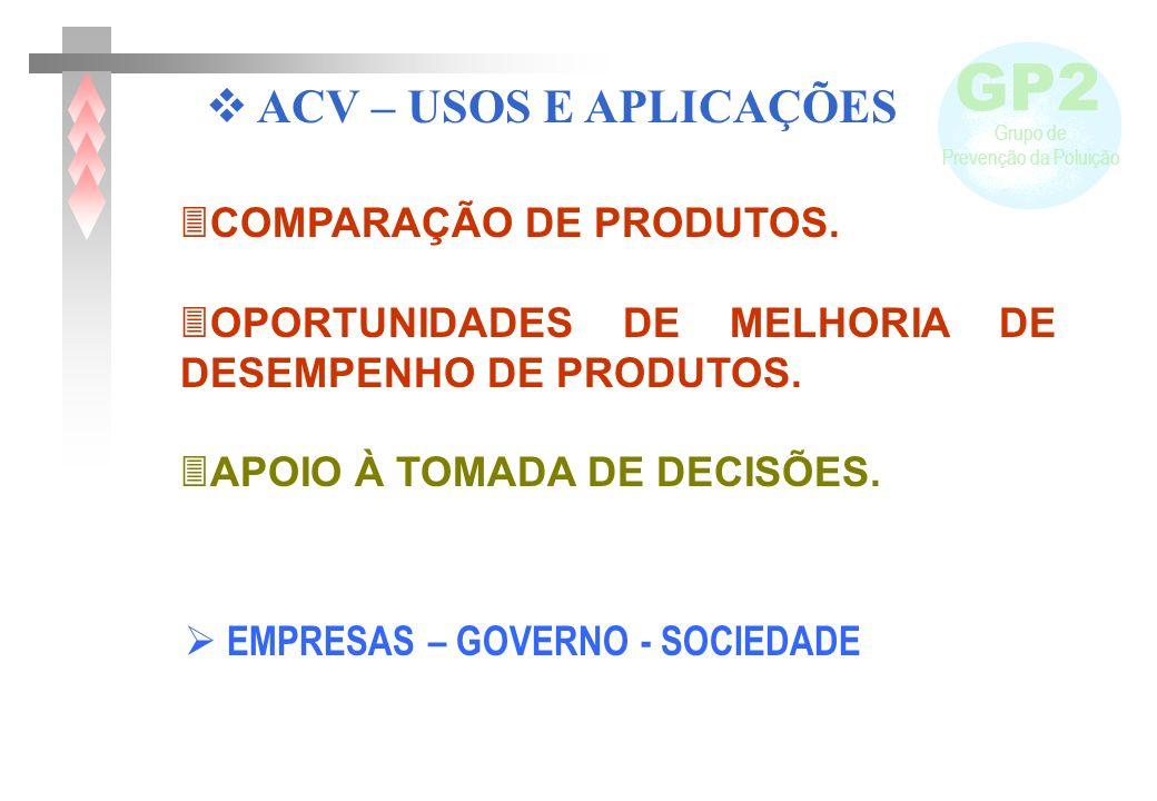 GP2 ACV – USOS E APLICAÇÕES COMPARAÇÃO DE PRODUTOS.