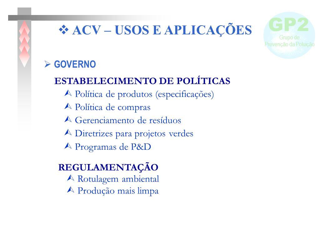 GP2 ACV – USOS E APLICAÇÕES  GOVERNO ESTABELECIMENTO DE POLÍTICAS