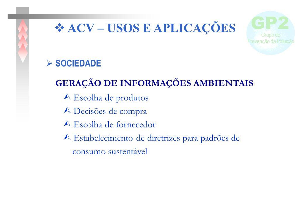 GP2 ACV – USOS E APLICAÇÕES  SOCIEDADE