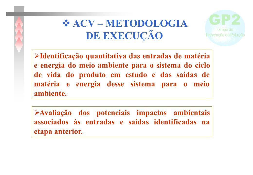 ACV – METODOLOGIA DE EXECUÇÃO