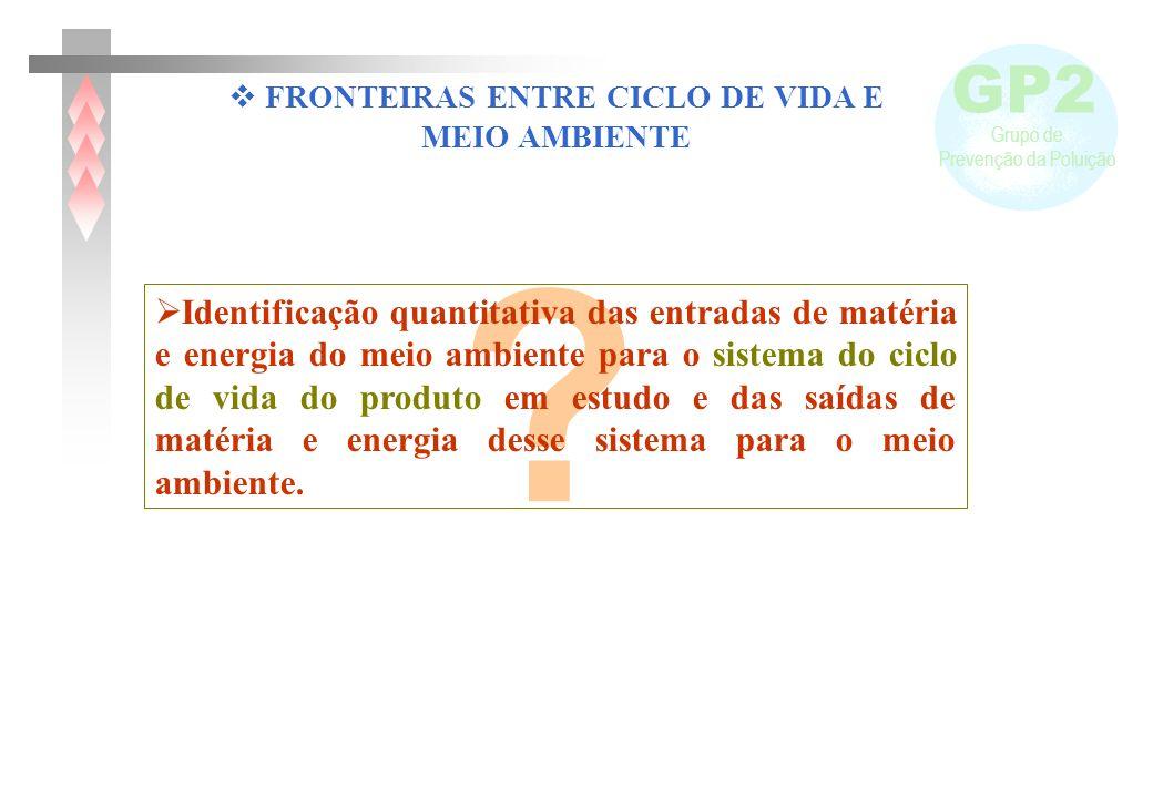 FRONTEIRAS ENTRE CICLO DE VIDA E MEIO AMBIENTE