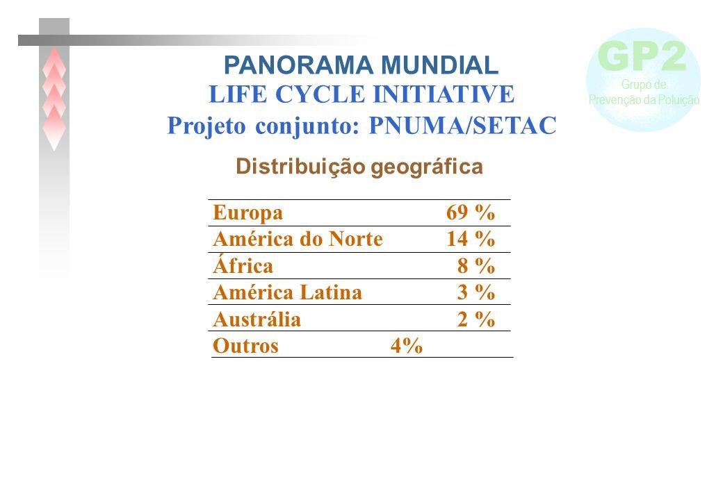 Projeto conjunto: PNUMA/SETAC Distribuição geográfica