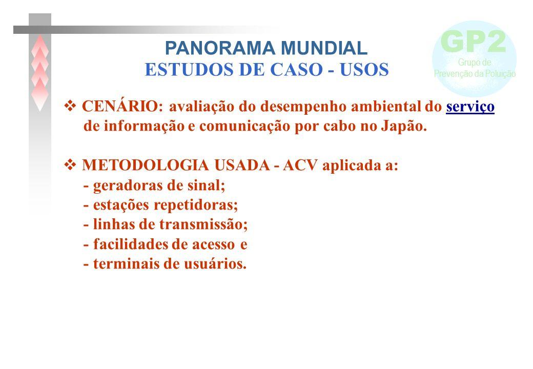 PANORAMA MUNDIAL ESTUDOS DE CASO - USOS