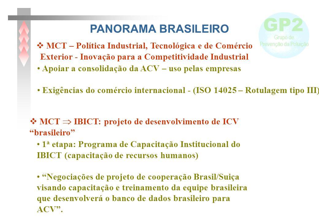 PANORAMA BRASILEIRO MCT – Política Industrial, Tecnológica e de Comércio Exterior - Inovação para a Competitividade Industrial.