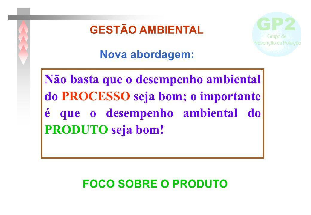 GESTÃO AMBIENTAL Nova abordagem: