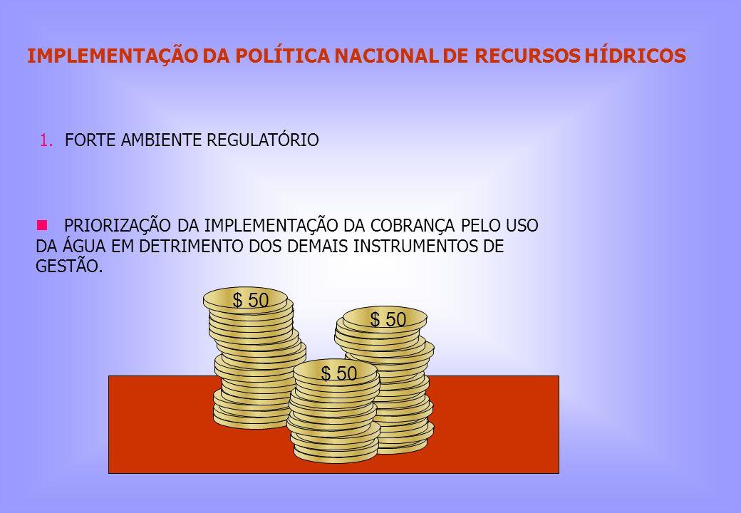 IMPLEMENTAÇÃO DA POLÍTICA NACIONAL DE RECURSOS HÍDRICOS