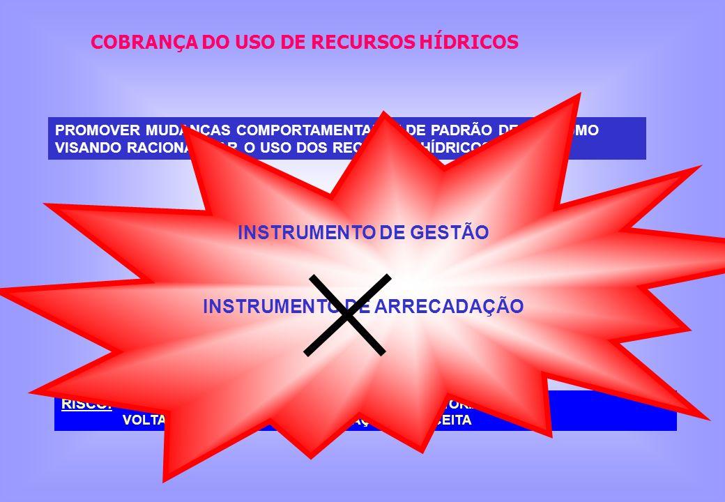 COBRANÇA DO USO DE RECURSOS HÍDRICOS