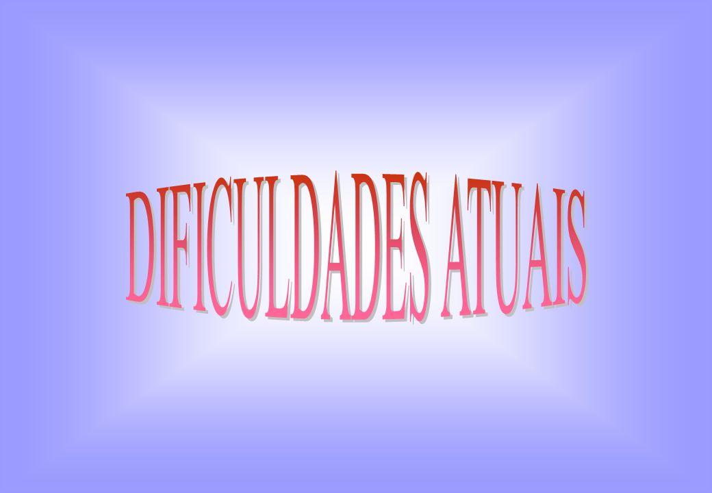 DIFICULDADES ATUAIS