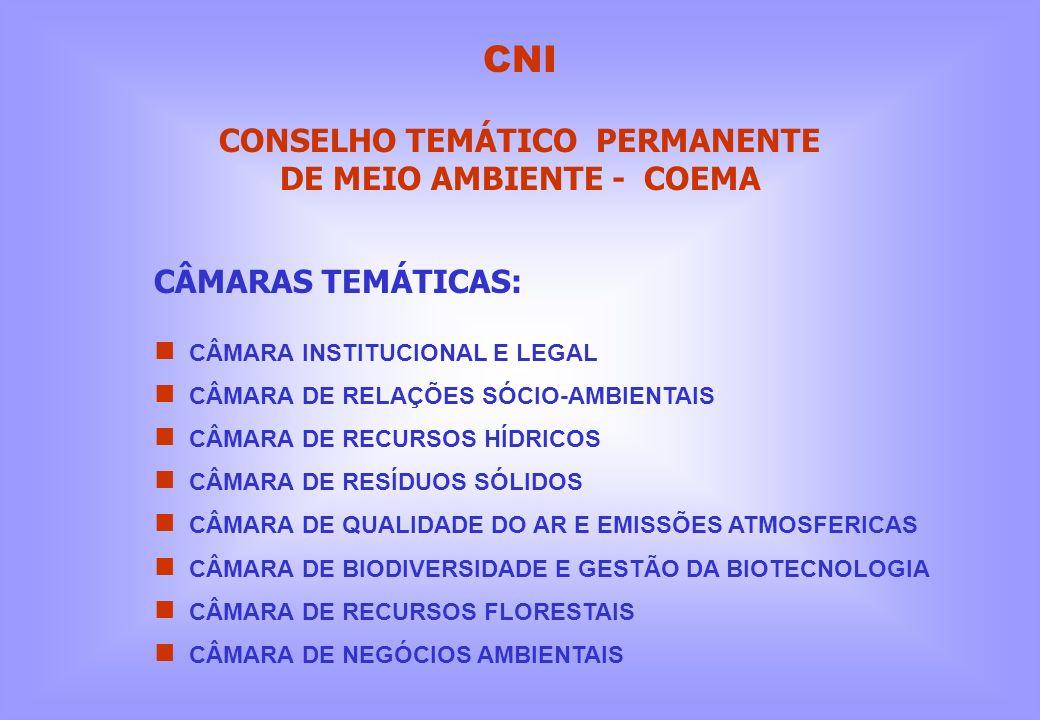 CONSELHO TEMÁTICO PERMANENTE DE MEIO AMBIENTE - COEMA
