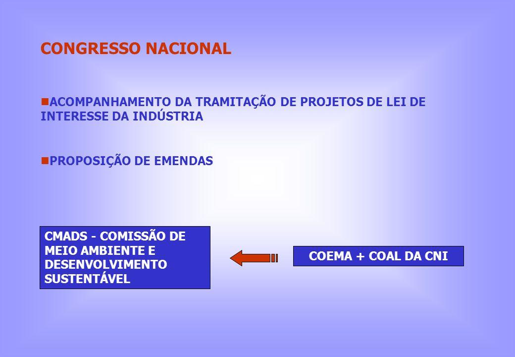 CONGRESSO NACIONAL ACOMPANHAMENTO DA TRAMITAÇÃO DE PROJETOS DE LEI DE INTERESSE DA INDÚSTRIA. PROPOSIÇÃO DE EMENDAS.
