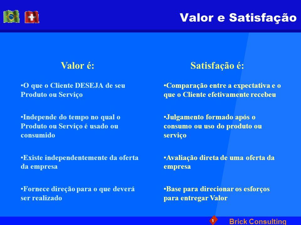 Valor e Satisfação Valor é: Satisfação é: