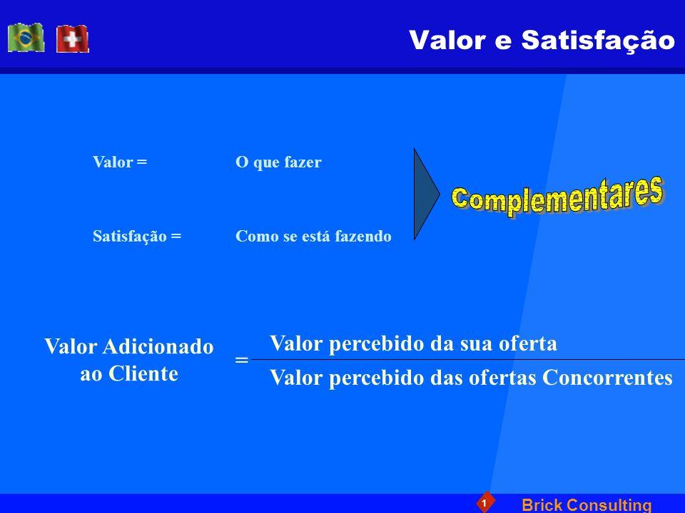 Valor Adicionado ao Cliente