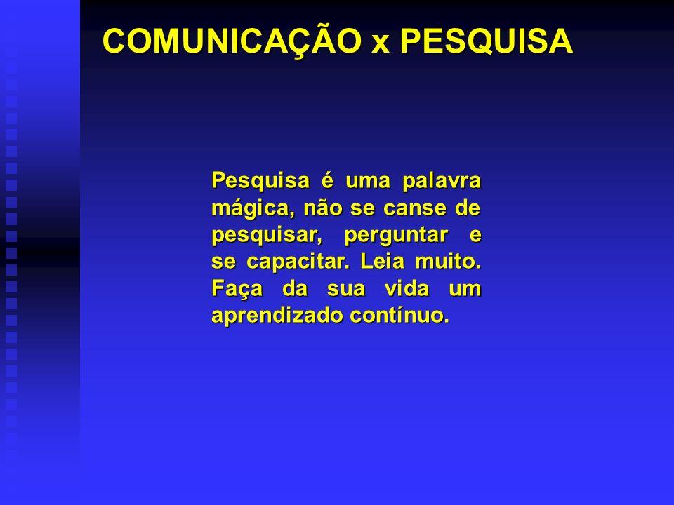 COMUNICAÇÃO x PESQUISA
