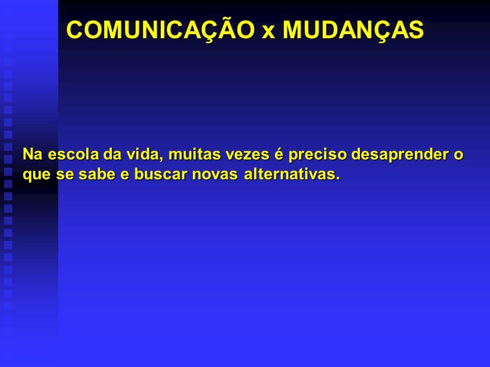 COMUNICAÇÃO x MUDANÇAS