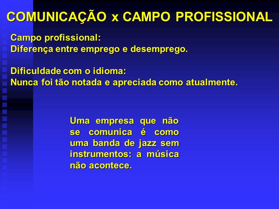 COMUNICAÇÃO x CAMPO PROFISSIONAL