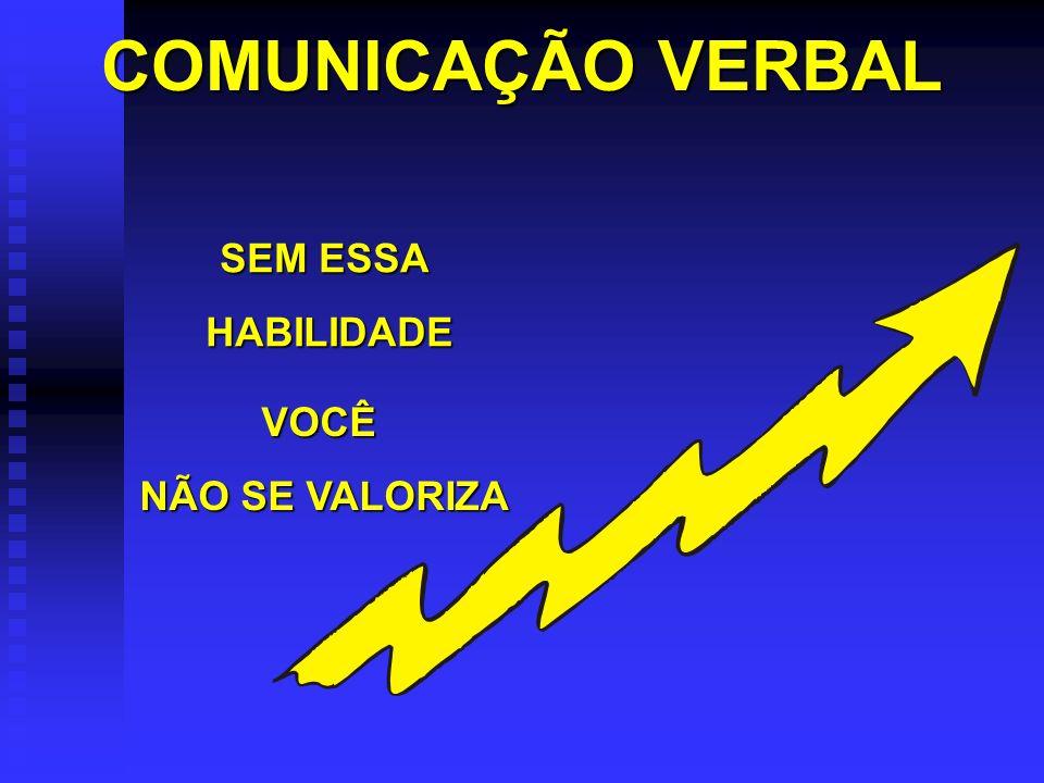 COMUNICAÇÃO VERBAL SEM ESSA HABILIDADE VOCÊ NÃO SE VALORIZA