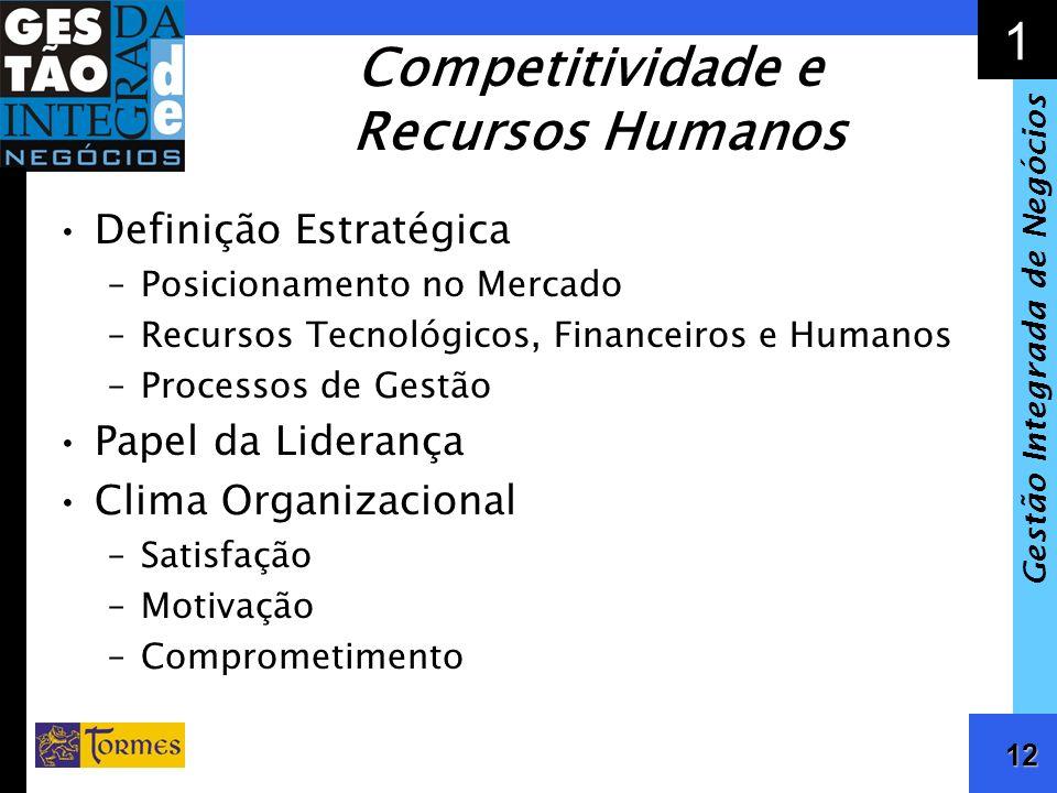 Competitividade e Recursos Humanos