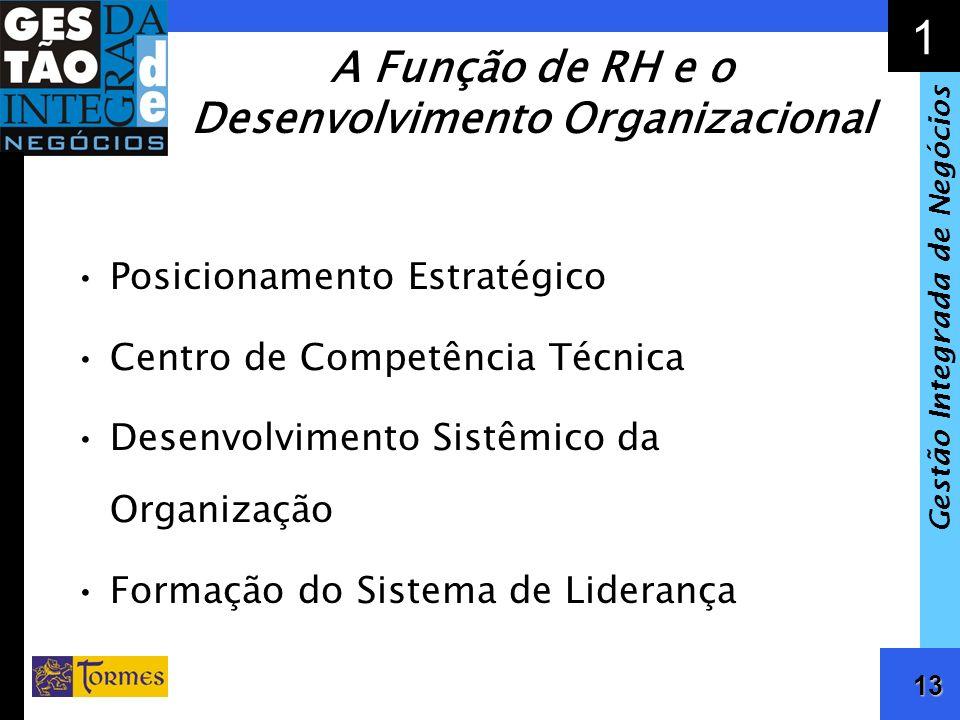 A Função de RH e o Desenvolvimento Organizacional