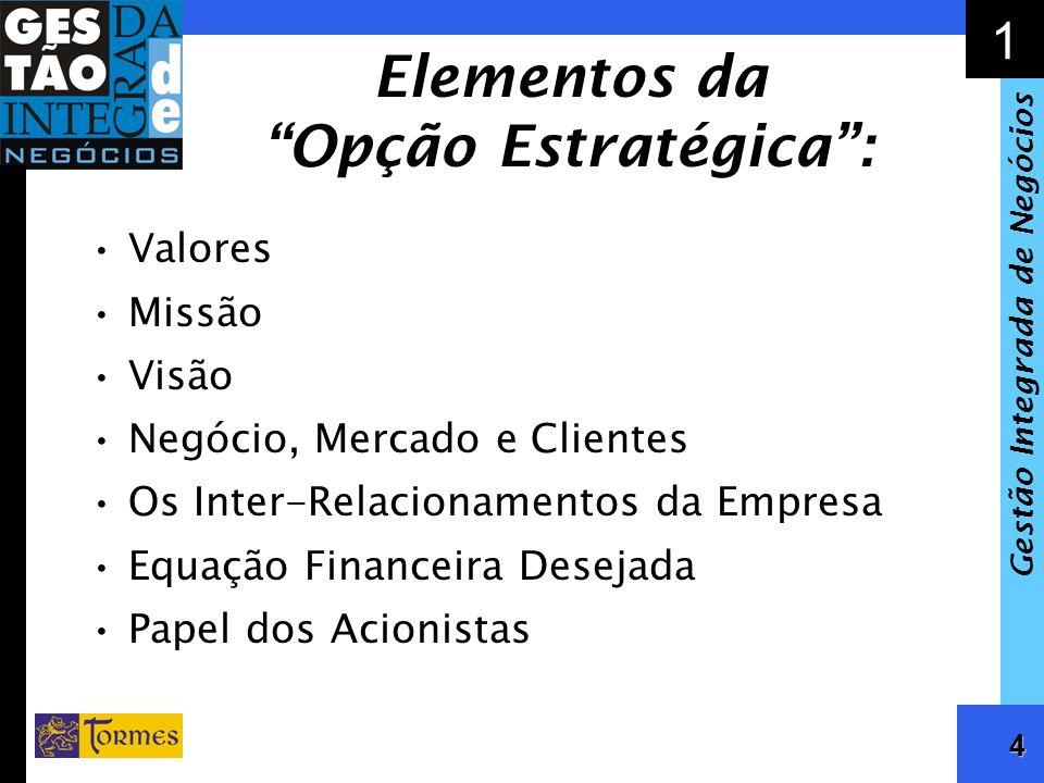Elementos da Opção Estratégica :