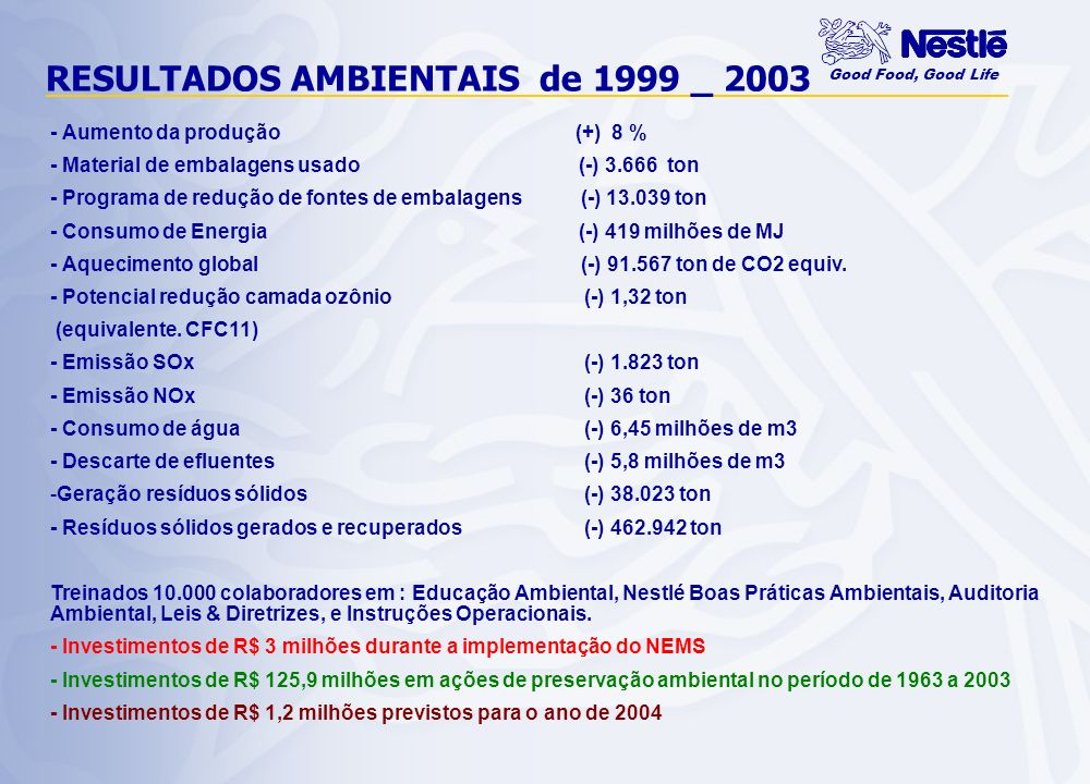 RESULTADOS AMBIENTAIS de 1999 _ 2003
