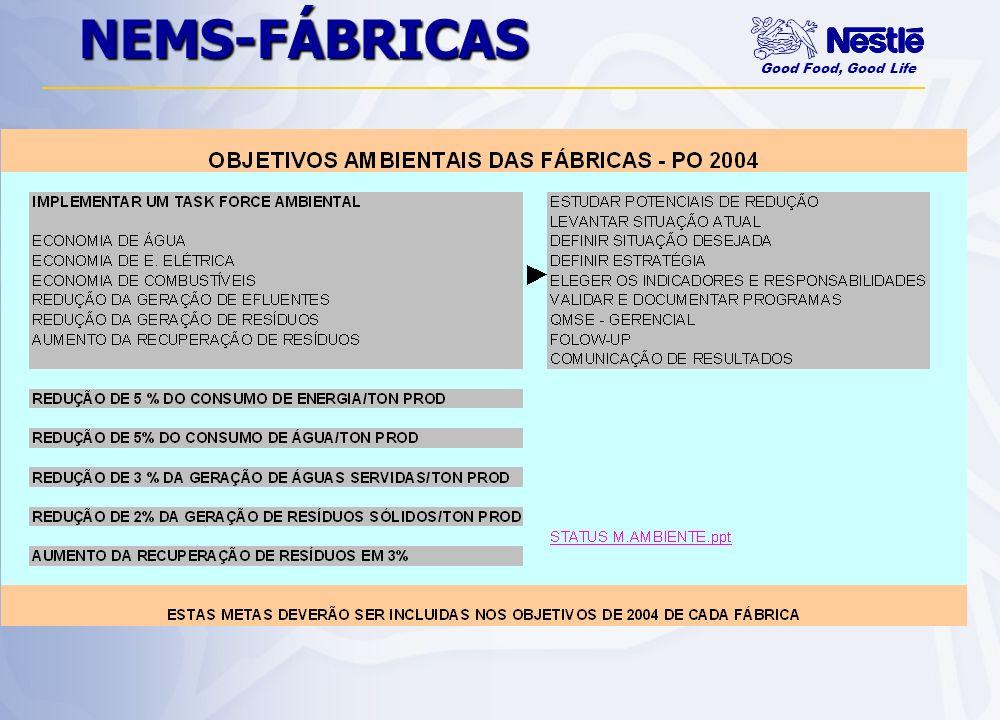NEMS-FÁBRICAS