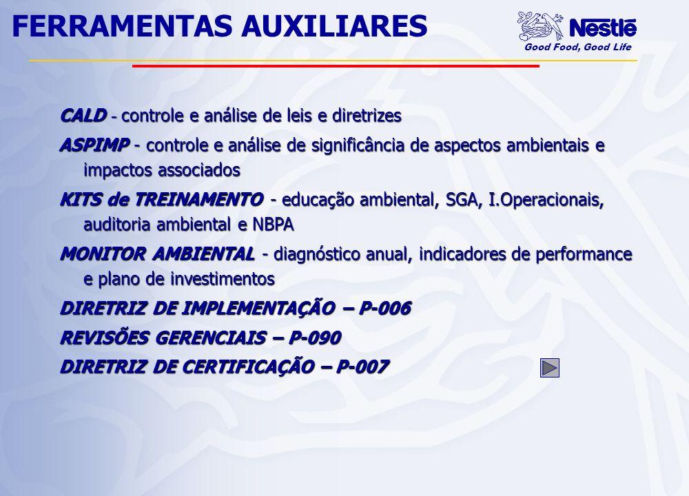 FERRAMENTAS AUXILIARES