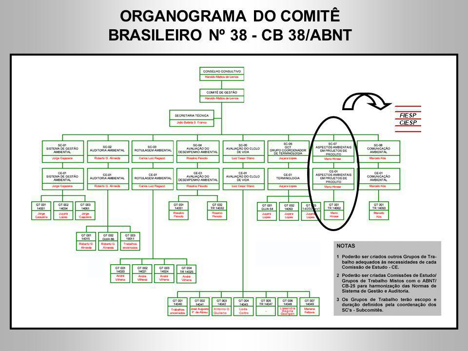 BRASILEIRO Nº 38 - CB 38/ABNT