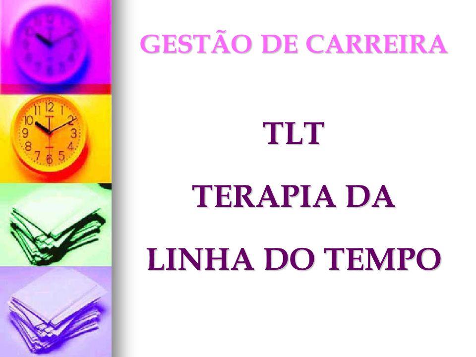 TLT TERAPIA DA LINHA DO TEMPO