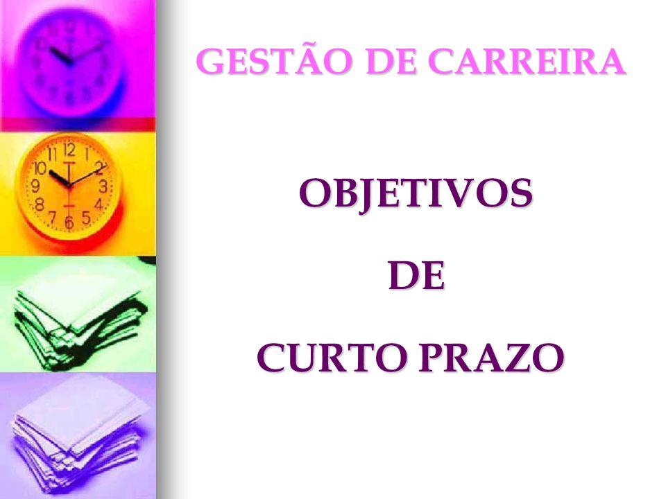 OBJETIVOS DE CURTO PRAZO