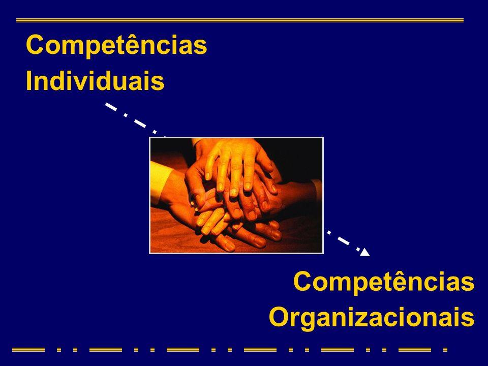Competências Individuais Competências Organizacionais