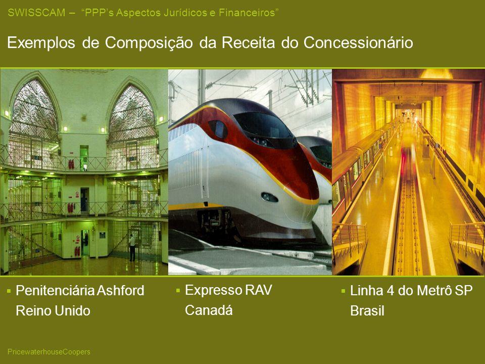 Exemplos de Composição da Receita do Concessionário