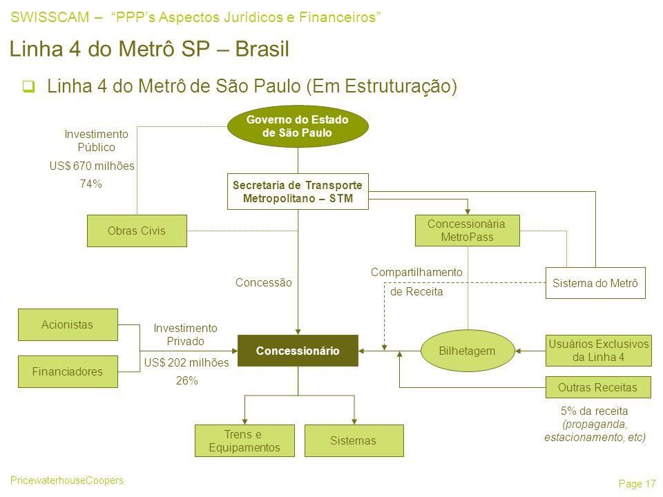Linha 4 do Metrô SP – Brasil