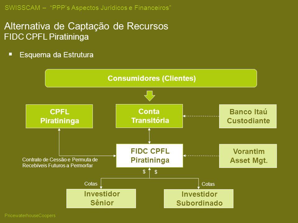 Alternativa de Captação de Recursos FIDC CPFL Piratininga