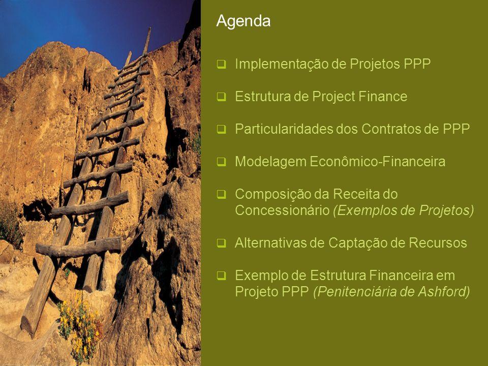 Agenda Implementação de Projetos PPP Estrutura de Project Finance