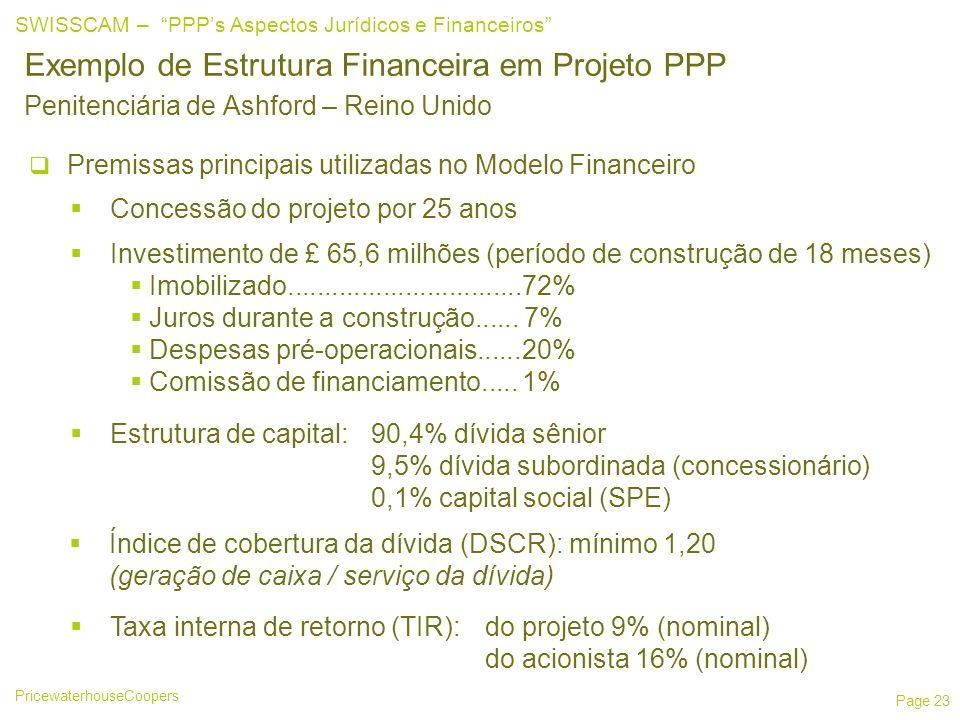 25/03/2017 Exemplo de Estrutura Financeira em Projeto PPP Penitenciária de Ashford – Reino Unido.