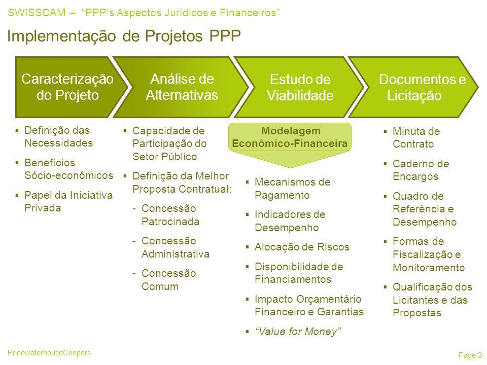 Implementação de Projetos PPP