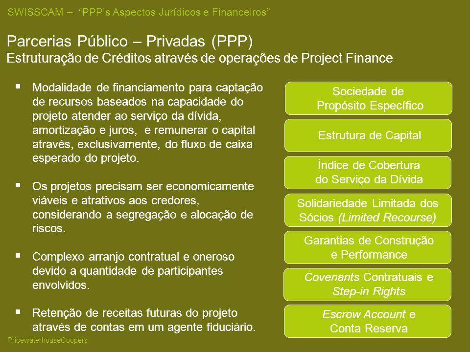 25/03/2017 Parcerias Público – Privadas (PPP) Estruturação de Créditos através de operações de Project Finance.