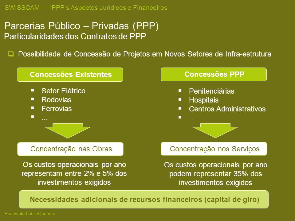 25/03/2017 Parcerias Público – Privadas (PPP) Particularidades dos Contratos de PPP.