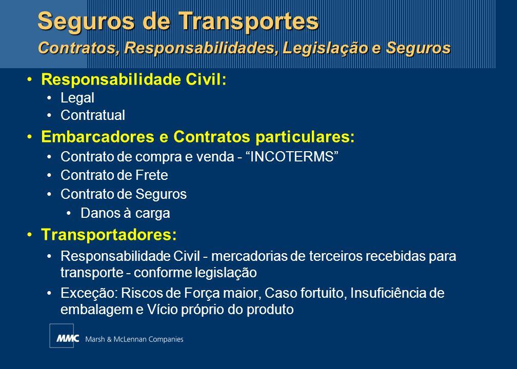 Seguros de Transportes