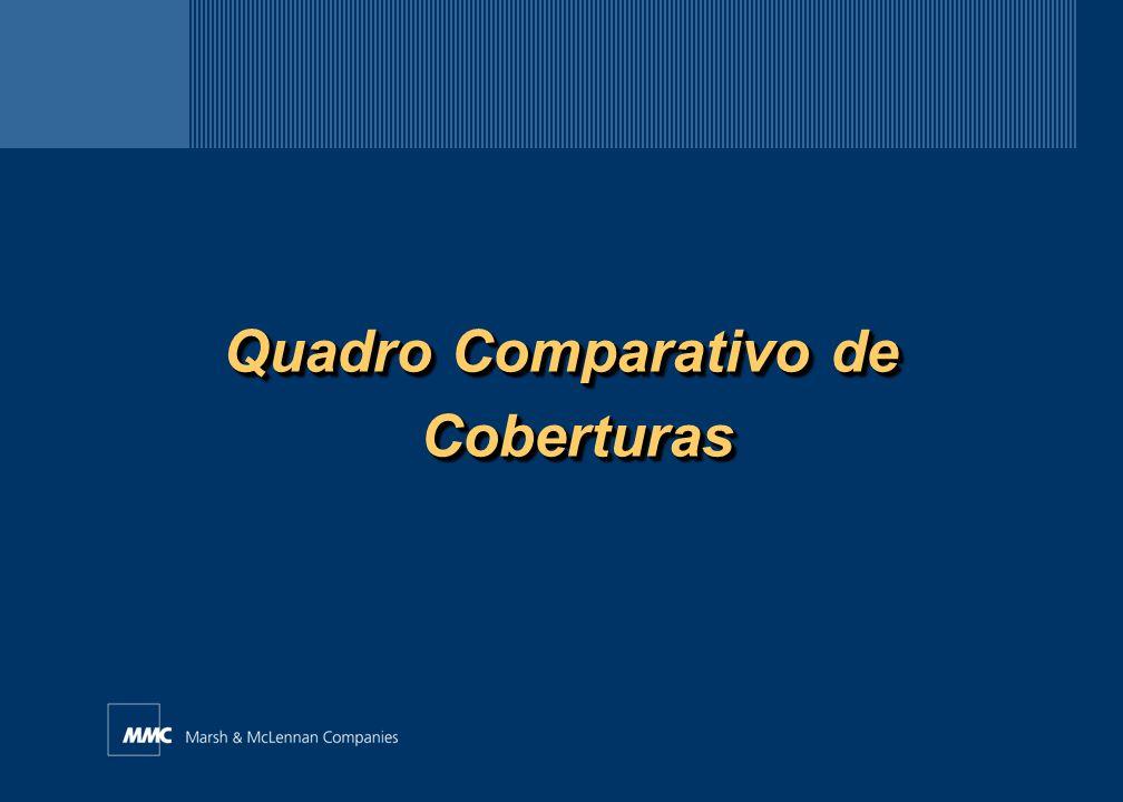 Quadro Comparativo de Coberturas